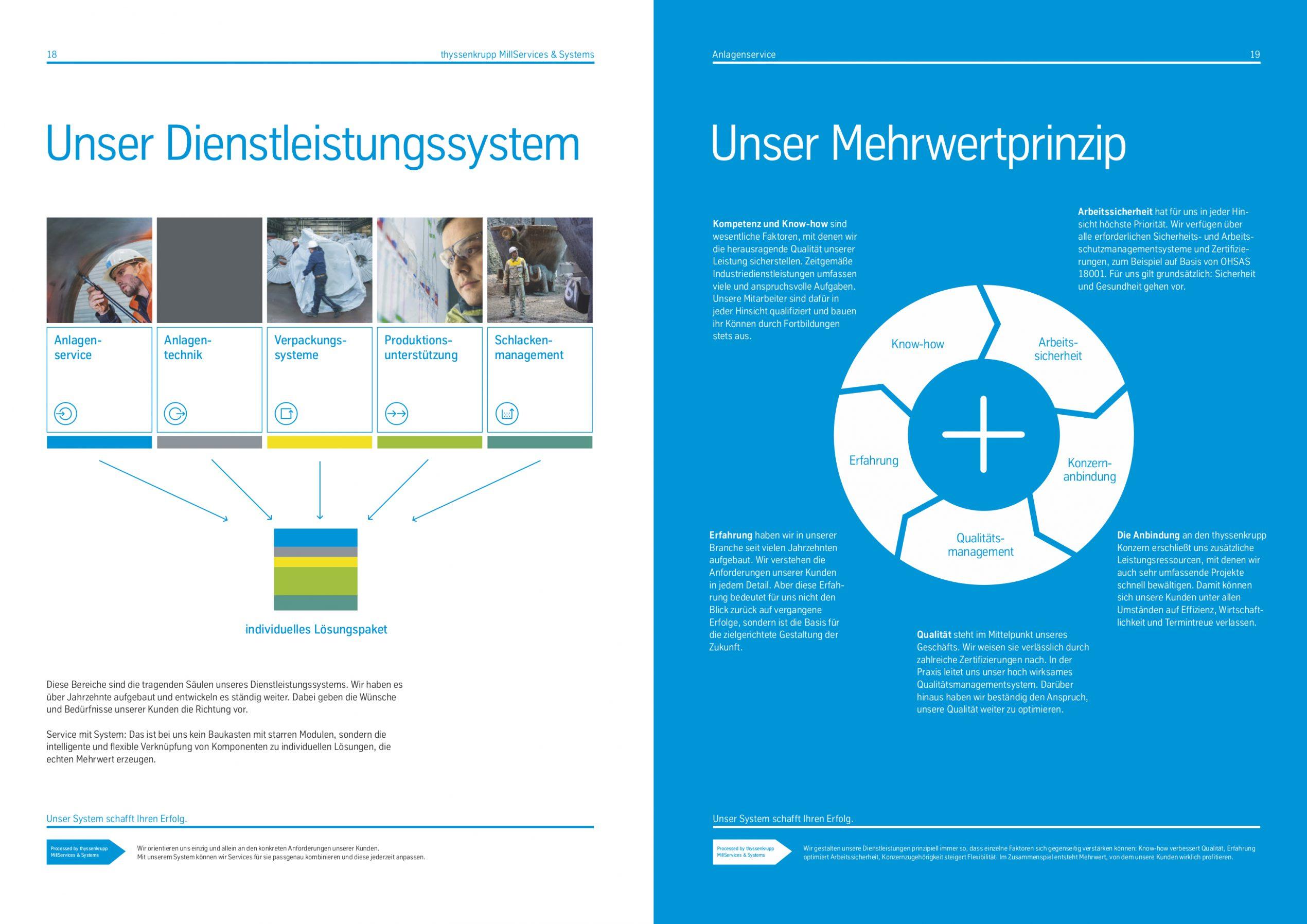thyssenkrupp MillServices & Systems; Das Mehrwertprinzip.